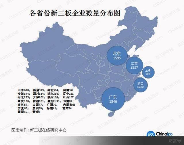 上半年新三板区域龙虎榜,广东夺冠,长三角协同效应最好