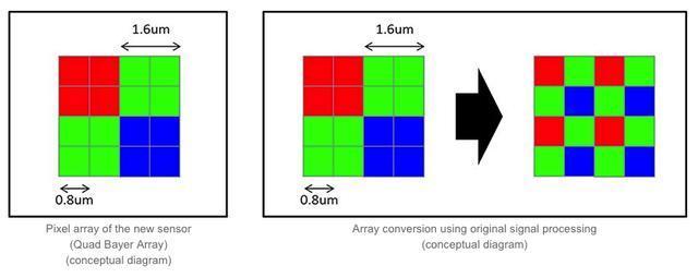 实AI相机三概略素降天,联发科强力锁定拍照体检