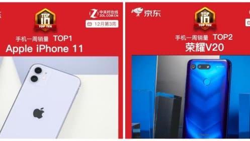 本周京东销量Top10分析:夺冠的还是iPhone11,亚军是荣耀V20