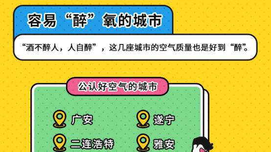 答案,网友中国,城市,地图,家乡,美食