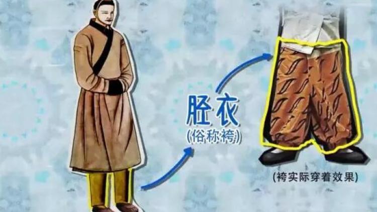 裤子演变过程中,在内裤没有发明之前,中国古人都是穿开裆裤吗?