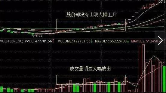 如果你的股票突然涨停了,该持有还是抛出?看懂再也不怕做错股
