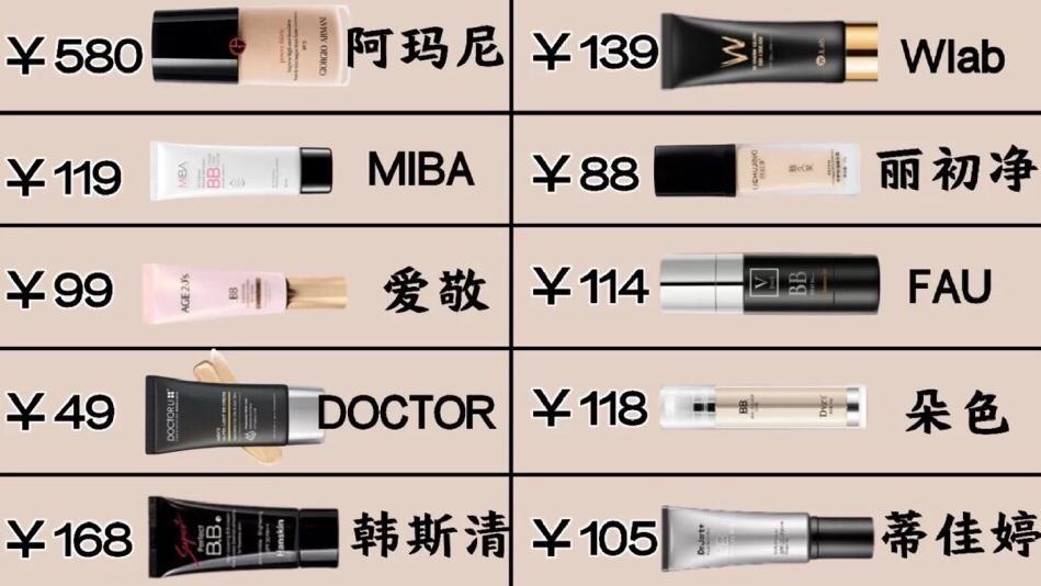 BB霜CC霜DD霜粉底液和素颜霜到底有什么区别?底妆很重要,要选对哦!