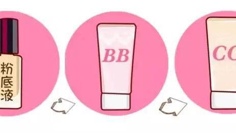 粉底液、BB、CC傻傻分不清楚,你真的会用么?