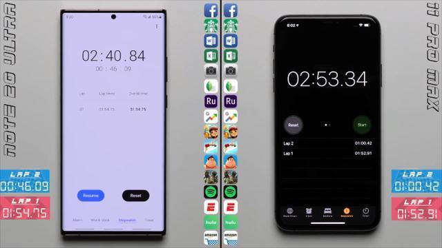 外媒再次更新手机性能榜单:iPhone11Pro第5 国产手机仅第排2