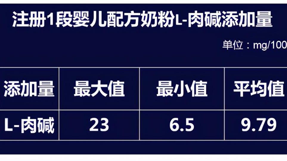 德国喜宝奶粉被停售!香港食安中心:营养素含量不符合标签标识值