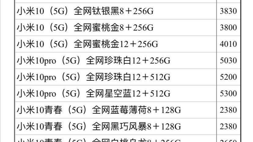 5月3日手机批发价格,你买手机多花了好多钱