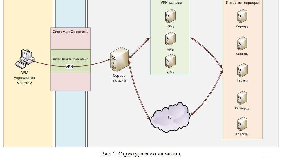 俄罗斯,安全局英国,文件,攻击者,僵尸,网络