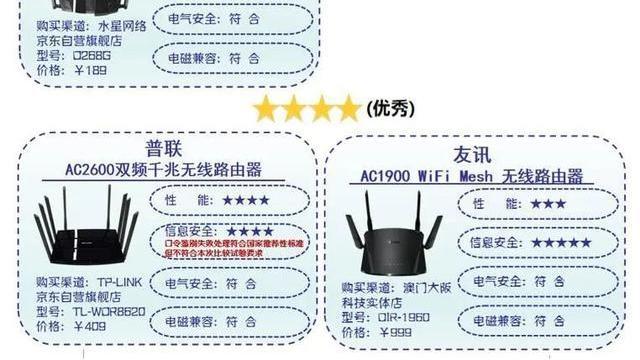 深圳消委会评测10款路由器:华硕、小米、水星表现卓越
