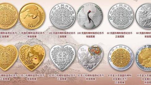 收益或超1000元,今年第一套纪念币已发行,正在抽签中