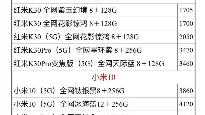 4月22日手机批发价格,打算买手机的朋友可以看看