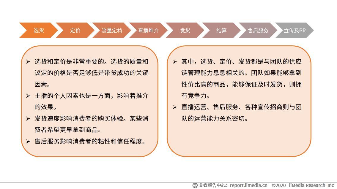 金额,趋势小米,中国,消费者,产品,商品