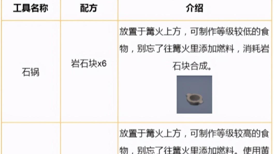 新版本出现铁锅,迷你世界是让大家都做美食家吗?