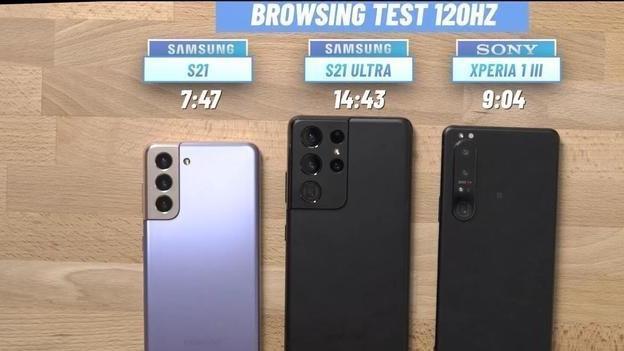 5款旗舰机电池续航测试排名:iPhone12ProMax排第2,但输得不冤枉