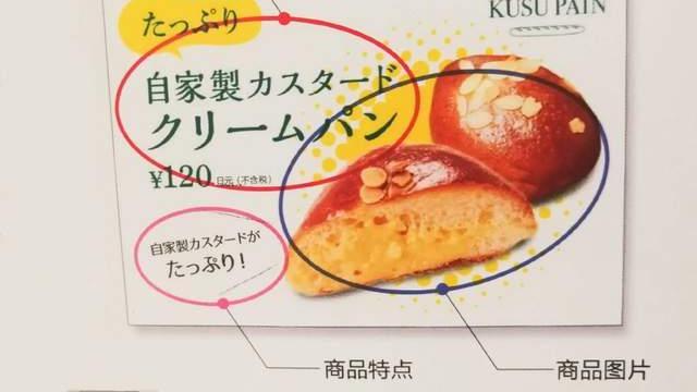 干货,商品名称商品名称,面包,顾客,商品,咖喱