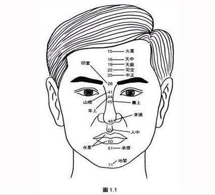 男生眼睛手绘侧脸