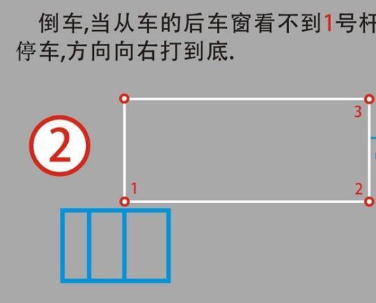 侧方位停车图解教你侧方停车技巧