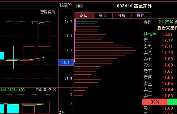 002414高德红外