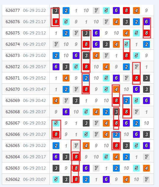 探讨北京赛车pk拾10稳定的5码6码7码8码的技巧玩法
