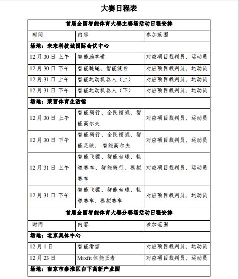 尾届齐国智能体育年夜赛总次序册正式宣布