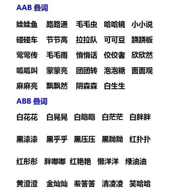 也是最简单的知识,主要的学习内容就是以拼音、汉字、成语、造句为