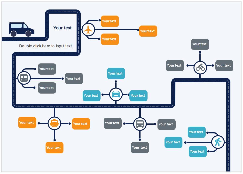 除了用户体验,产品经理人应该重视下流程图了