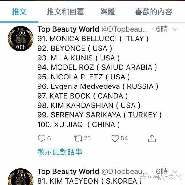 全球百位最美女性榜单揭晓入围, 中国大陆仅迪丽热巴和SNH48许佳琪? 首次进榜的KIKI到底什么来头?