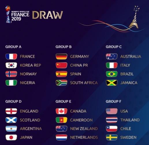 中国女足法国世界杯遭逢宽峻考验! 深陷灭亡之组出线已成期望?