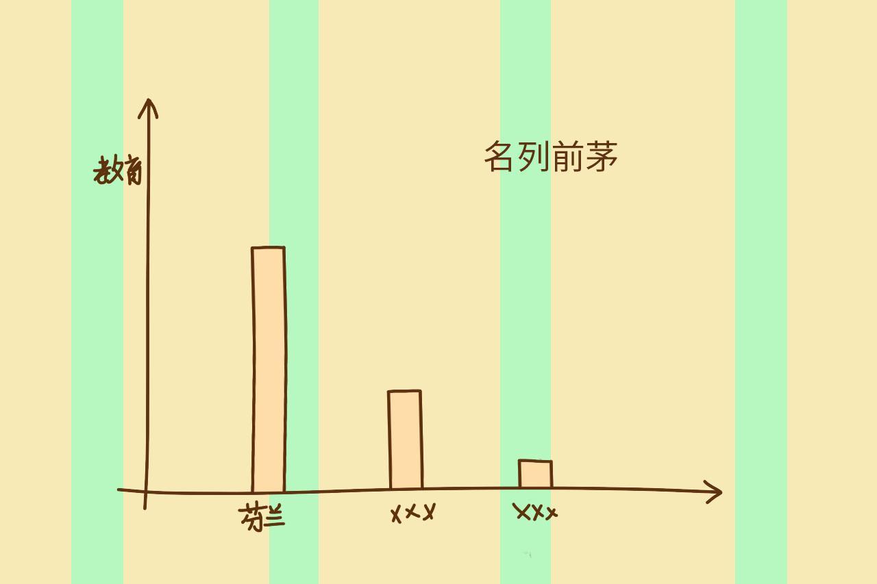 向教育全球第一的国家学习, 中国父母应始终保持一份谦卑之心