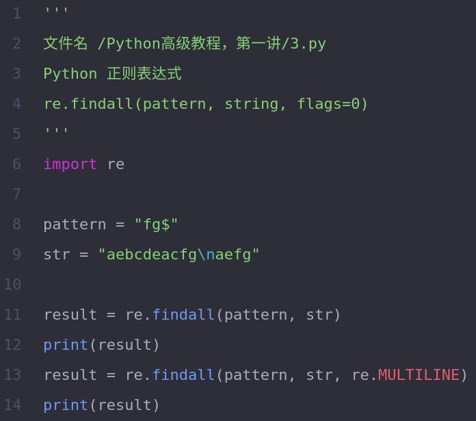 JavaScript String split() 方法