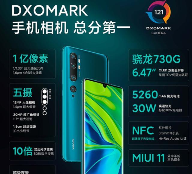 小米CC9Pro测评耍滑!Dxomark再遭质疑,手机标准由谁来定?