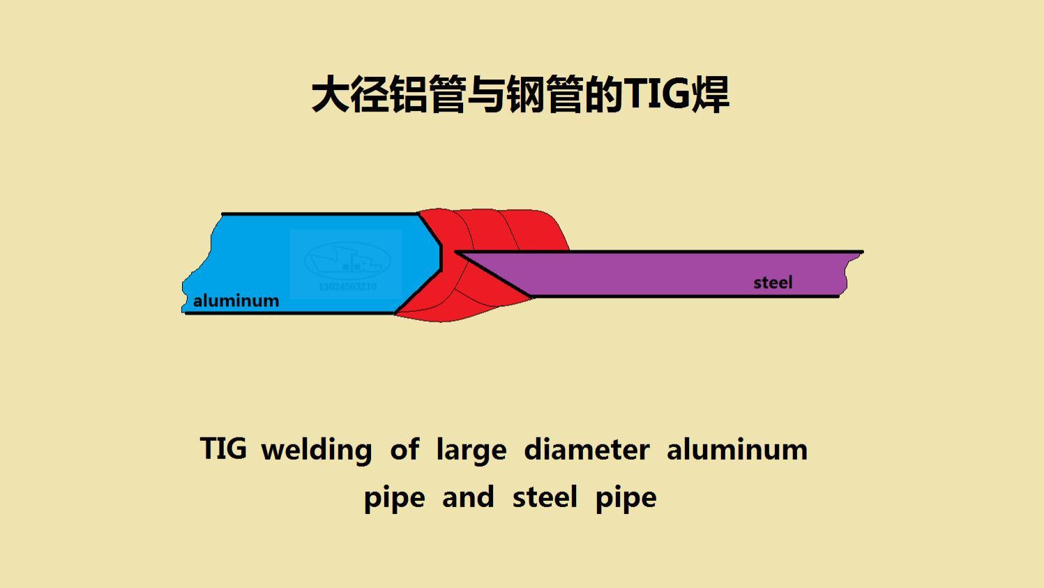 大径铝管与钢管的TIG焊