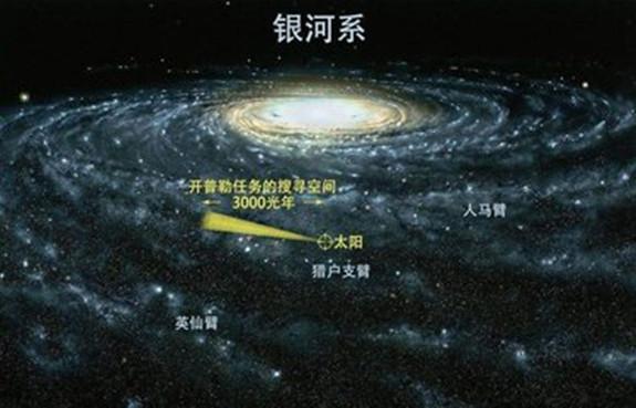 整个人类有多重、地球有多重、太阳、银河系及宇宙有多少质量?