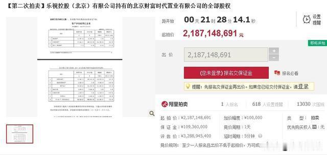 有人报名了!贾跃亭33亿资产二次拍卖会成交吗?