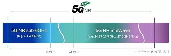 高通暗讽华为不是真5G,网友知道真香后力挺华为!