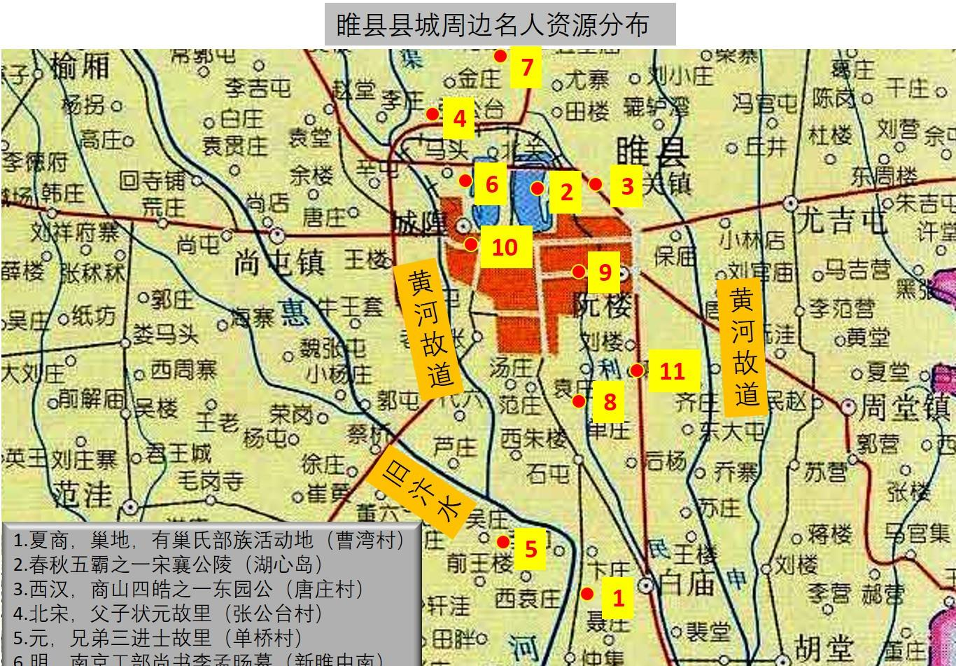 睢县历史文化名人资源开发建议