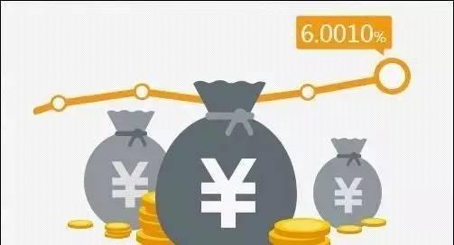 60万块钱理财,如何才能实现每月利息收入3600元?