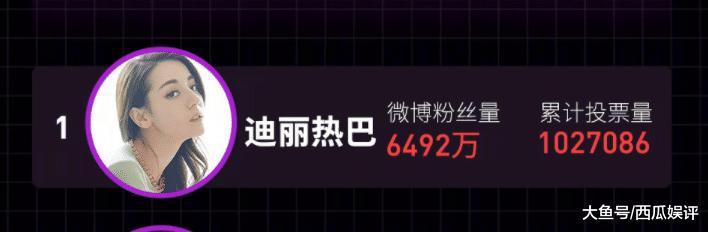金塔奖公布最受欢迎女演员,杨紫第二郑爽第三,第一万万没想到