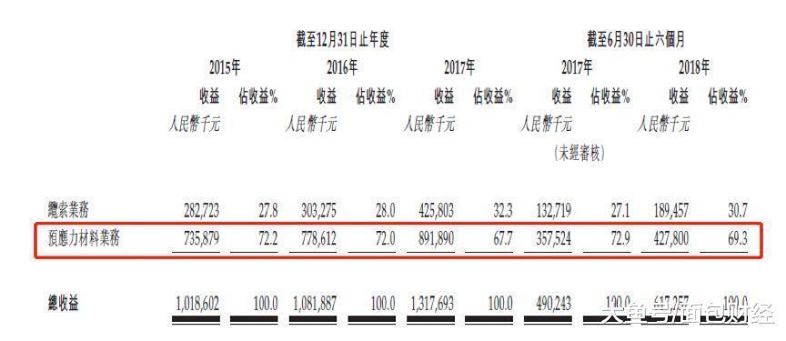 浦江国际赴港上市: 曾参与南浦大桥修建, 如今现金流面临考验