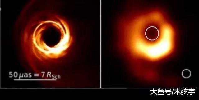 若是黑洞出有吸积盘,我们如何不雅测到它的存在?