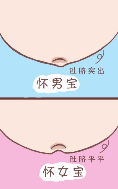 孕妈肚脐凸起来,生的就是儿子?还是听听妇科医生是怎么说的吧
