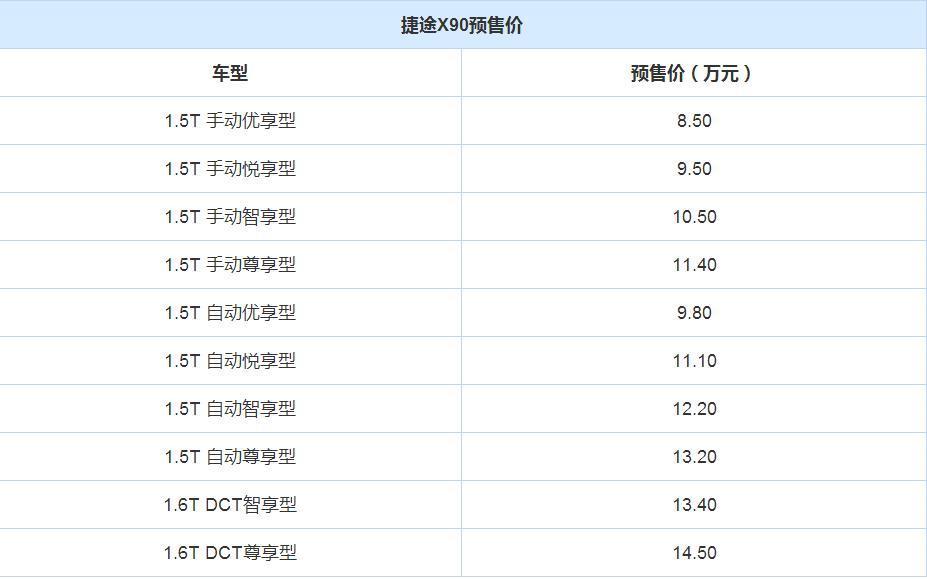 偶瑞捷途X90正式开启预卖, 卖价有欣喜, 网友: 为销量是实拼了!