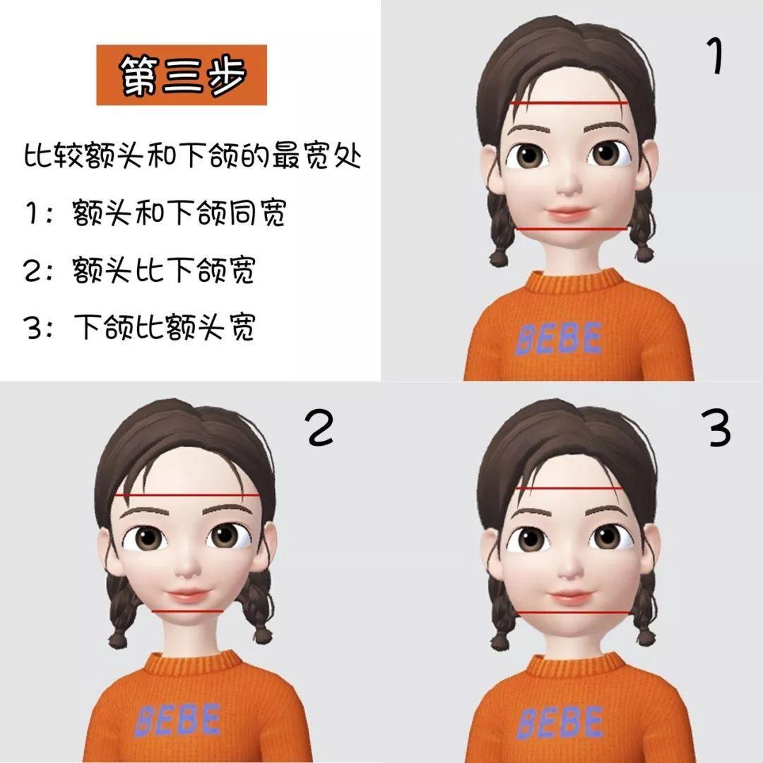 简略四步教您判断本身的脸型,一招教您不动刀也能变小V脸!