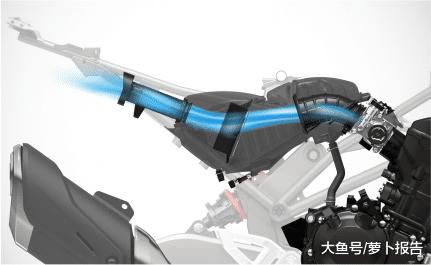 实香!2019款本田CB250R解析