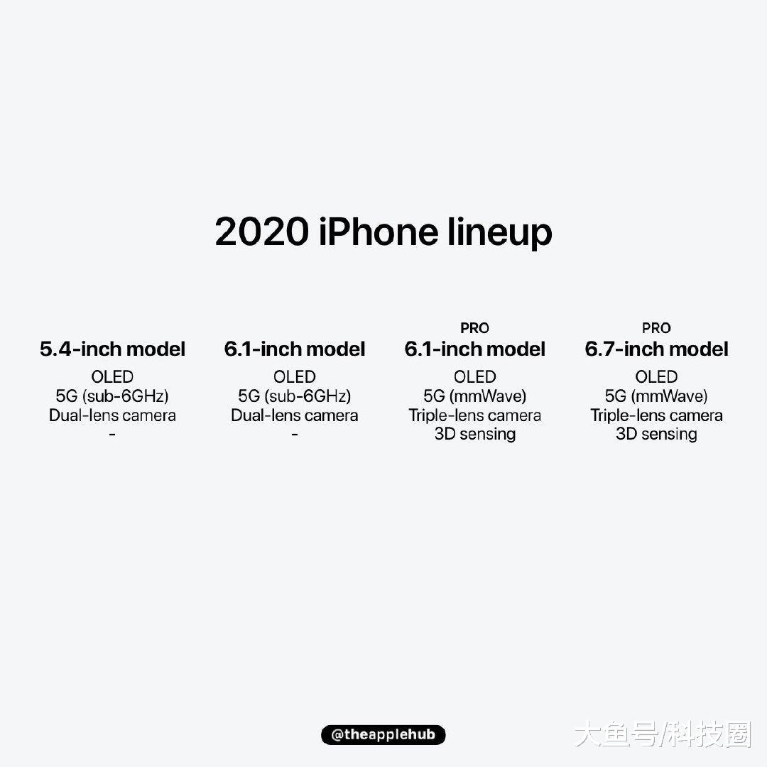 苹果热度也不行了?一年将举办两次发布会明年将有4款5G新机