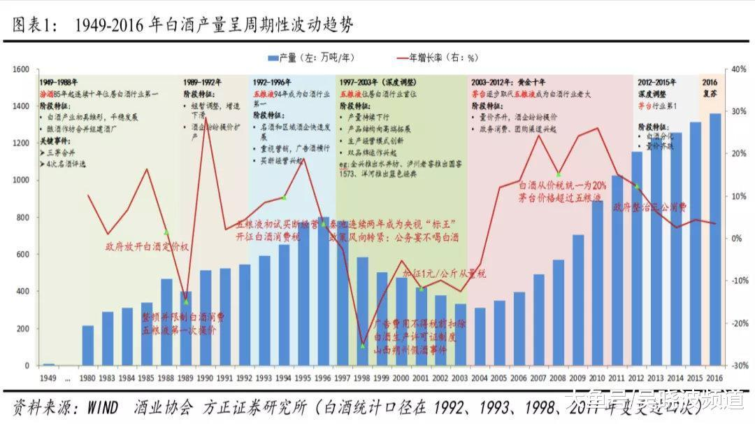 中国造制要做对两件工作, 第一是品量, 第二是品牌   吴晓波下午茶