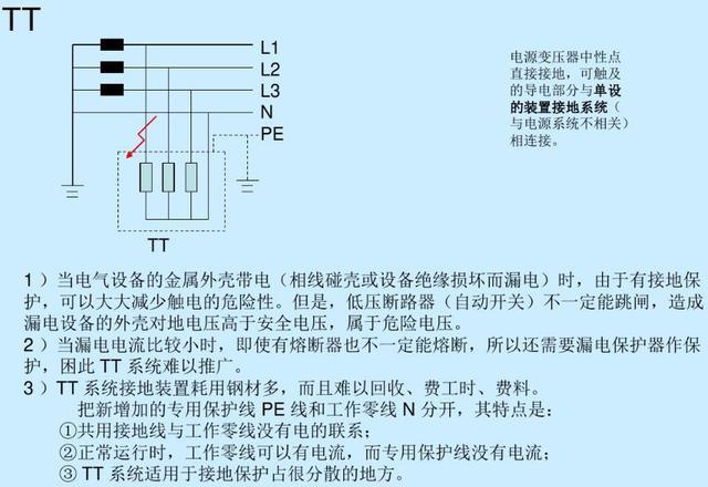 供電係統有幾種方式?常用的一次、二次電氣設備有哪些?全麵講解