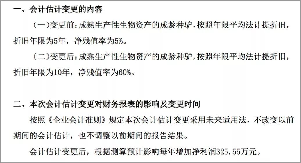 东阿阿胶释放危险疑号: 涨价战略易连续,要毛驴耽误死仔年限