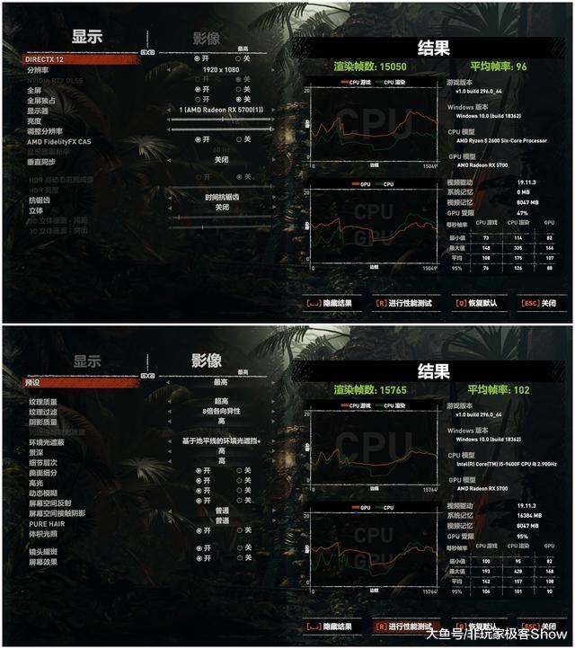 谁是千元级CPU王者?看完后装机不被坑
