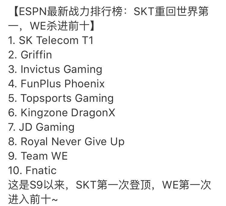 ESPN排止榜更新,前十LPL占据六位,SKT重回世界第一